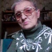 Ирина Губина on My World.