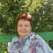 Надежда Кривощёкова on My World.