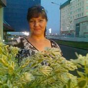 Наталья Душкина on My World.