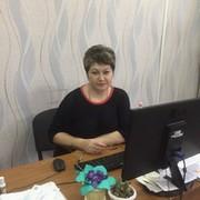 Ирина Харитонова on My World.