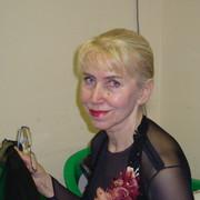 Людмила Грибкова on My World.