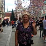 Наталья Шарнина on My World.