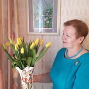Ирина Радешвили on My World.
