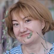 Татьяна Николенко on My World.