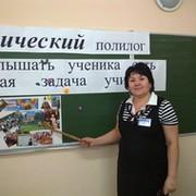 Клара Калкузова on My World.